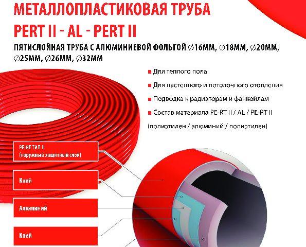 Металлопластиковая труба FV Plast PERT II - AL - PERT II фото