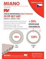 Труба PP RCT HOT